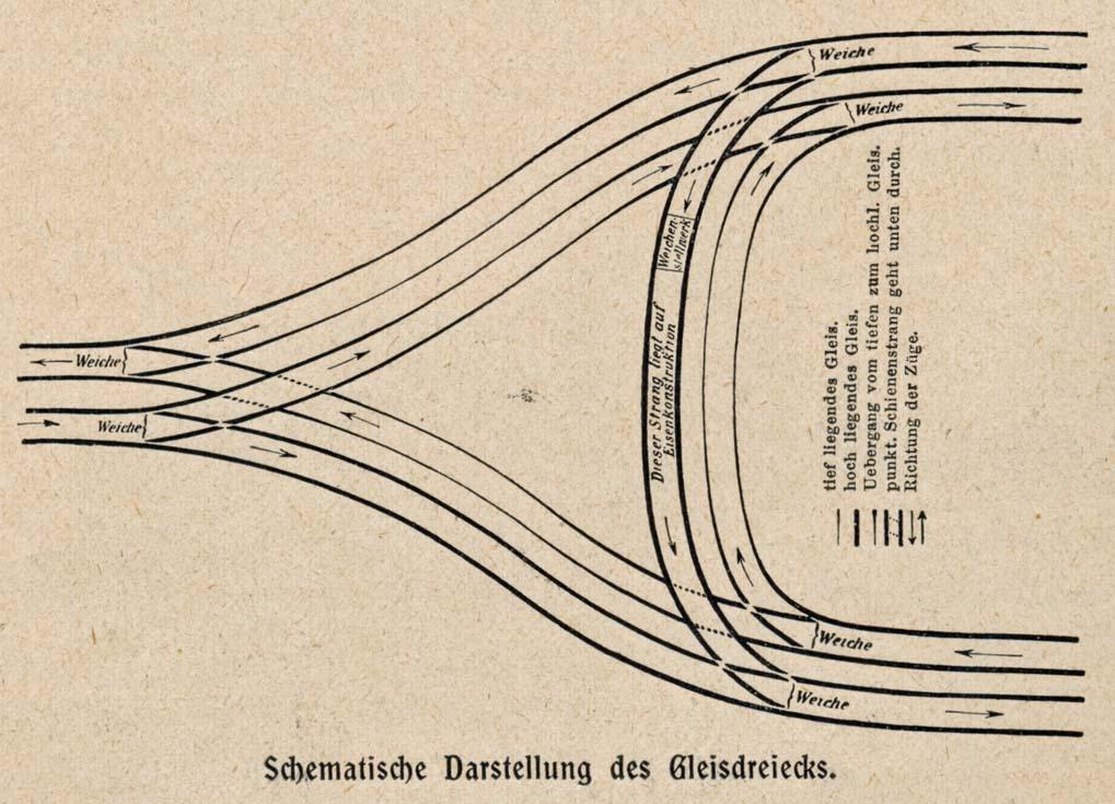 gartenlaube00s.442schematische-darstellung-gldr.-2